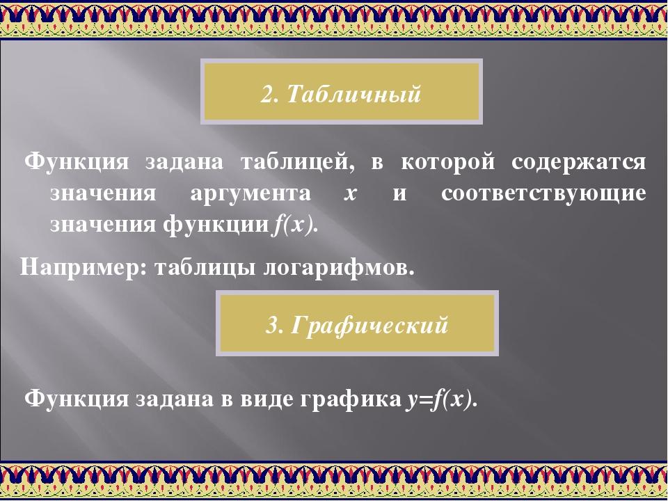 2. Табличный Функция задана таблицей, в которой содержатся значения аргумента...