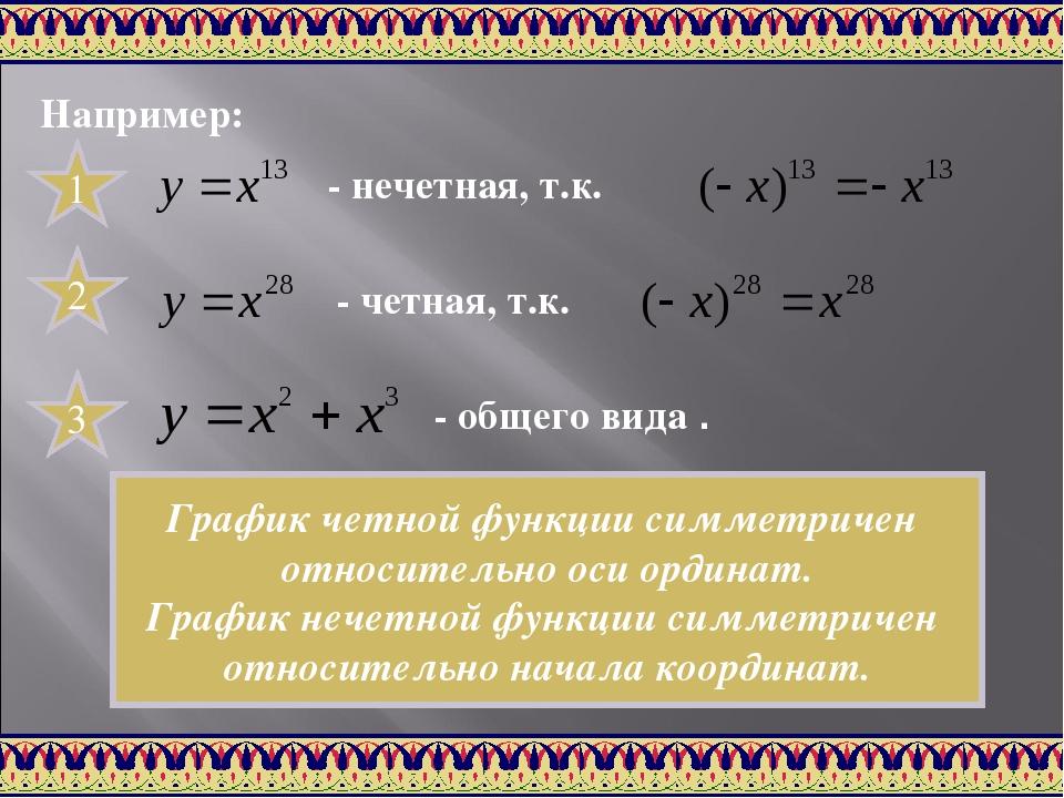 Например: 1 - нечетная, т.к. 2 - четная, т.к. 3 - общего вида . График четной...