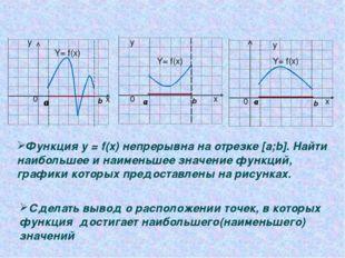 y y x x 0 0 0 а а а b b b Y= f(x) Y= f(x) Y= f(x) Функция у = f(х) непрерывна