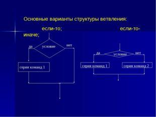 нет Основные варианты структуры ветвления: если-то; если-то-иначе; серия кома