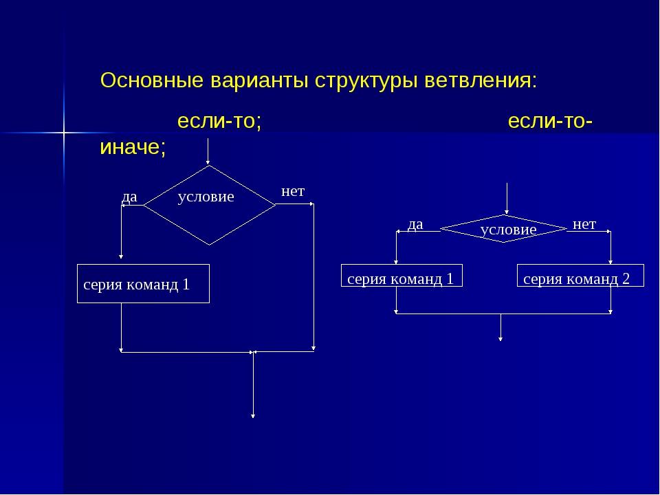 нет Основные варианты структуры ветвления: если-то; если-то-иначе; серия кома...