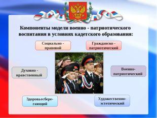 Компоненты модели военно - патриотического воспитания в условиях кадетского о