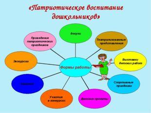 «Патриотическое воспитание дошкольников»
