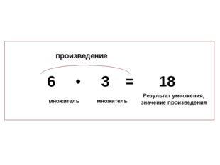 6 • 3 = 18 произведение множитель множитель Результат умножения, значение пр