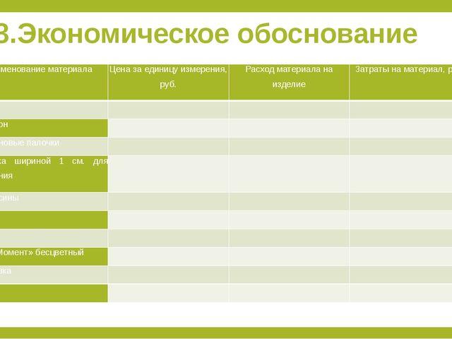3.Экономическое обоснование Наименование материала Цена за единицу измерения,...