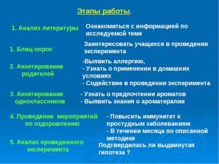 Этапы работы. 1. Блиц-опрос Заинтересовать учащихся в проведении эксперимента