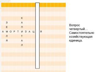 Вопрос четвертый… Самостоятельно хозяйствующая единица. П Р Е К Д З А П Е П