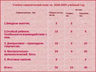 Учебно-тематический план на 2008-2009 учебный год Наименование тем  Общее ко