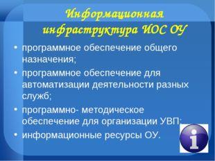 Информационная инфраструктура ИОС ОУ программное обеспечение общего назначени