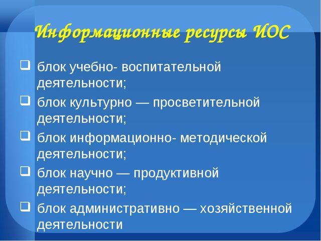 Информационные ресурсы ИОС блок учебно- воспитательной деятельности; блок кул...