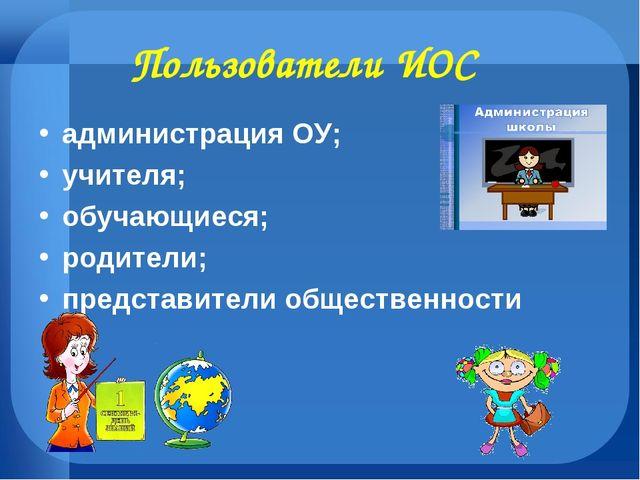 Пользователи ИОС администрация ОУ; учителя; обучающиеся; родители; представит...
