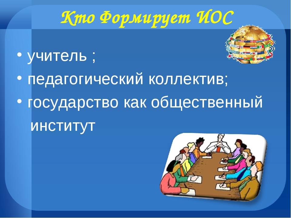 Кто Формирует ИОС учитель ; педагогический коллектив; государство как обществ...
