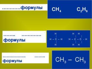 …………формулы …….. …………. формулы …………….. …….. формулы СН4 С2Н6 H H H H – C – H