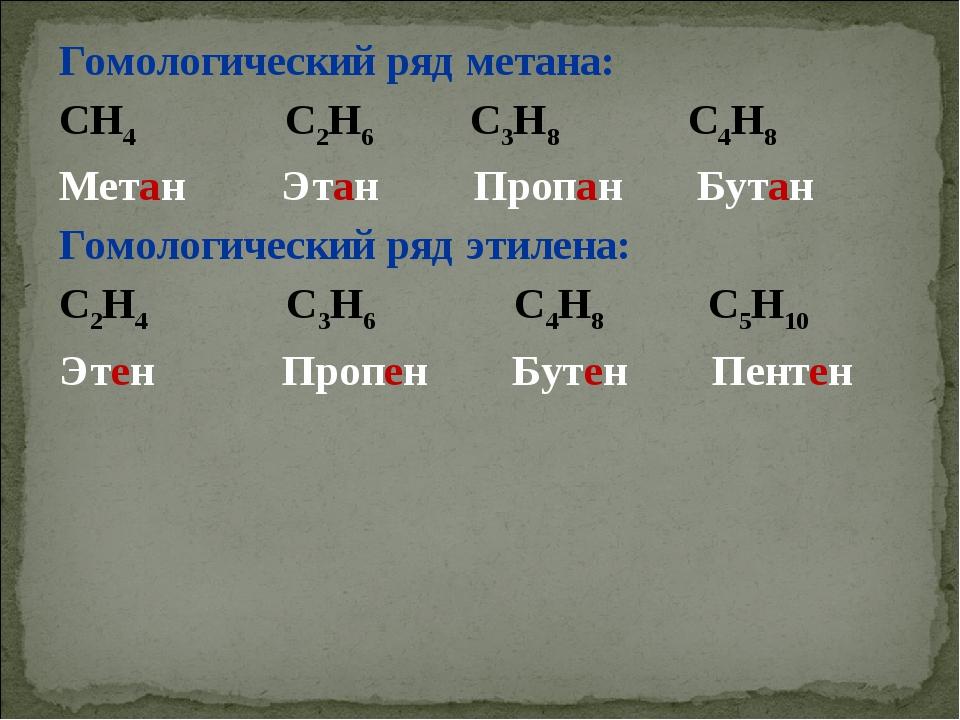 Гомологический ряд метана: СН4 С2Н6 С3Н8 С4Н8 Метан Этан Пропан Бутан Гомолог...