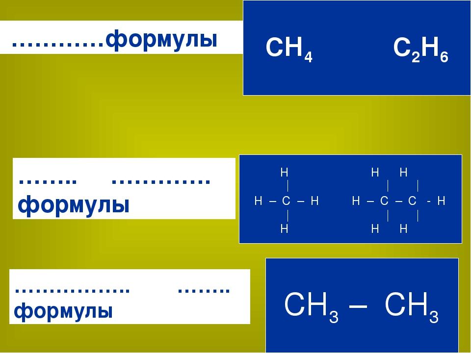 …………формулы …….. …………. формулы …………….. …….. формулы СН4 С2Н6 H H H H – C – H...