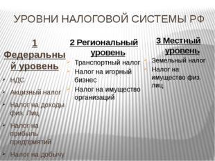 УРОВНИ НАЛОГОВОЙ СИСТЕМЫ РФ 1 Федеральный уровень НДС Акцизный налог Налог на