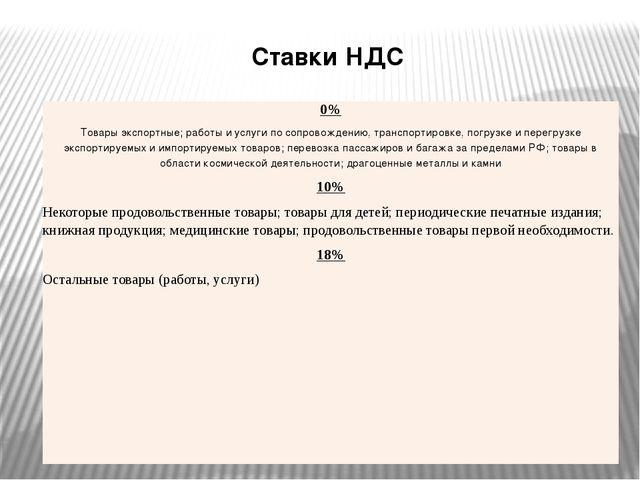 Ставки НДС 0% Товары экспортные; работы и услуги по сопровождению, транспорти...