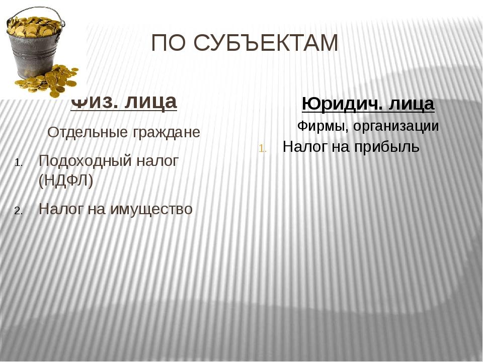 ПО СУБЪЕКТАМ Физ. лица Отдельные граждане Подоходный налог (НДФЛ) Налог на им...