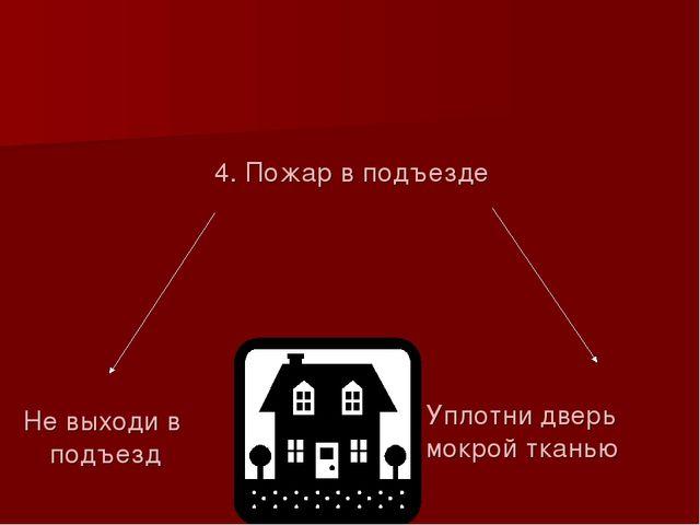 4. Пожар в подъезде Не выходи в подъезд Уплотни дверь мокрой тканью