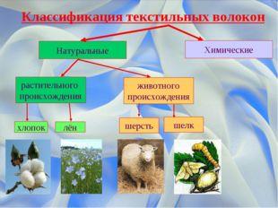 Классификация текстильных волокон Натуральные Химические растительного происх
