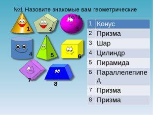 №1 Назовите знакомые вам геометрические тела. 1 2 3 4 5 6 7 8 1 Конус 2 Призм