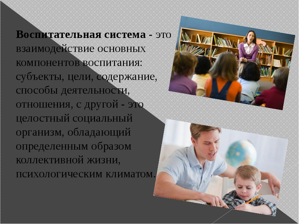 Воспитательная система - это взаимодействие основных компонентов воспитания:...