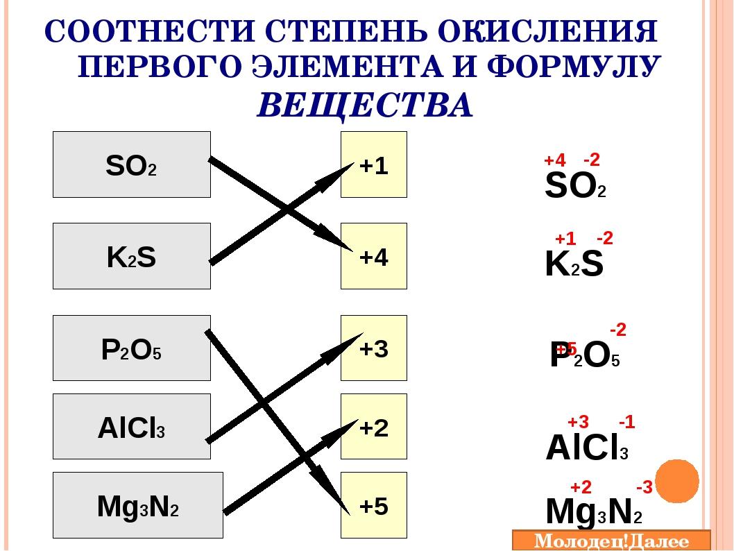 СООТНЕСТИ CТЕПЕНЬ ОКИСЛЕНИЯ ПЕРВОГО ЭЛЕМЕНТА И ФОРМУЛУ ВЕЩЕСТВА SO2 K2S P2O5...