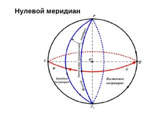 Нулевой меридиан
