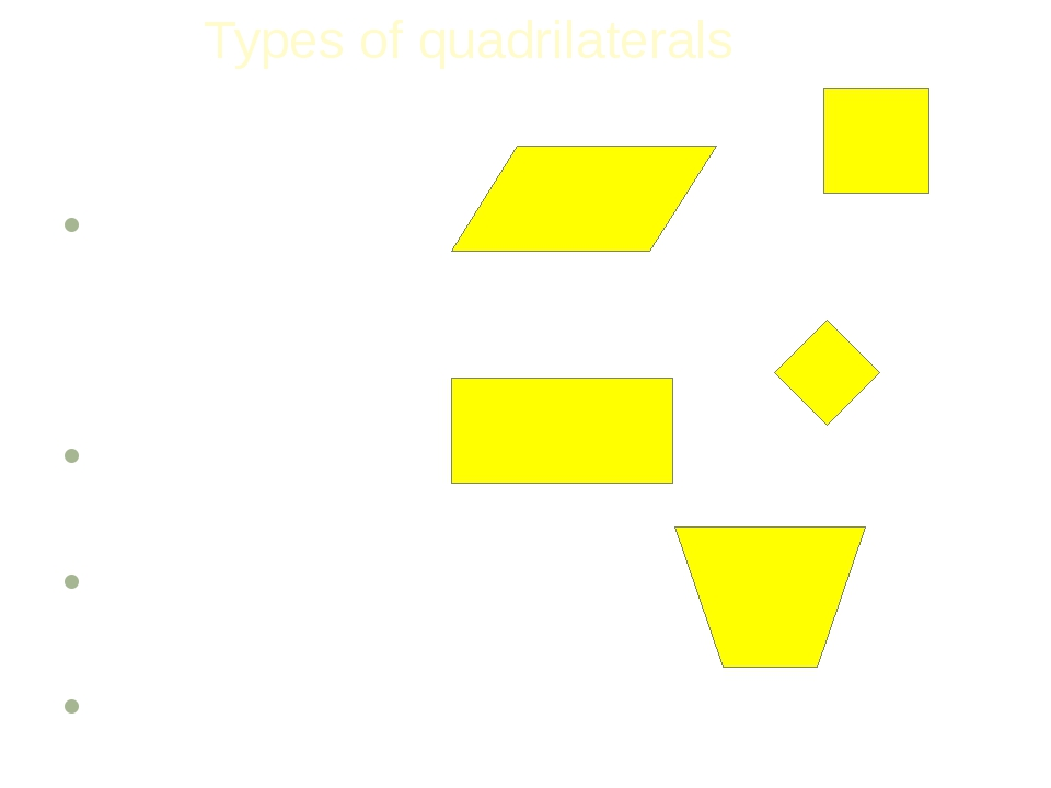 Types of quadrilaterals Parallelogram has two pairs of parallel sides. Its pa...