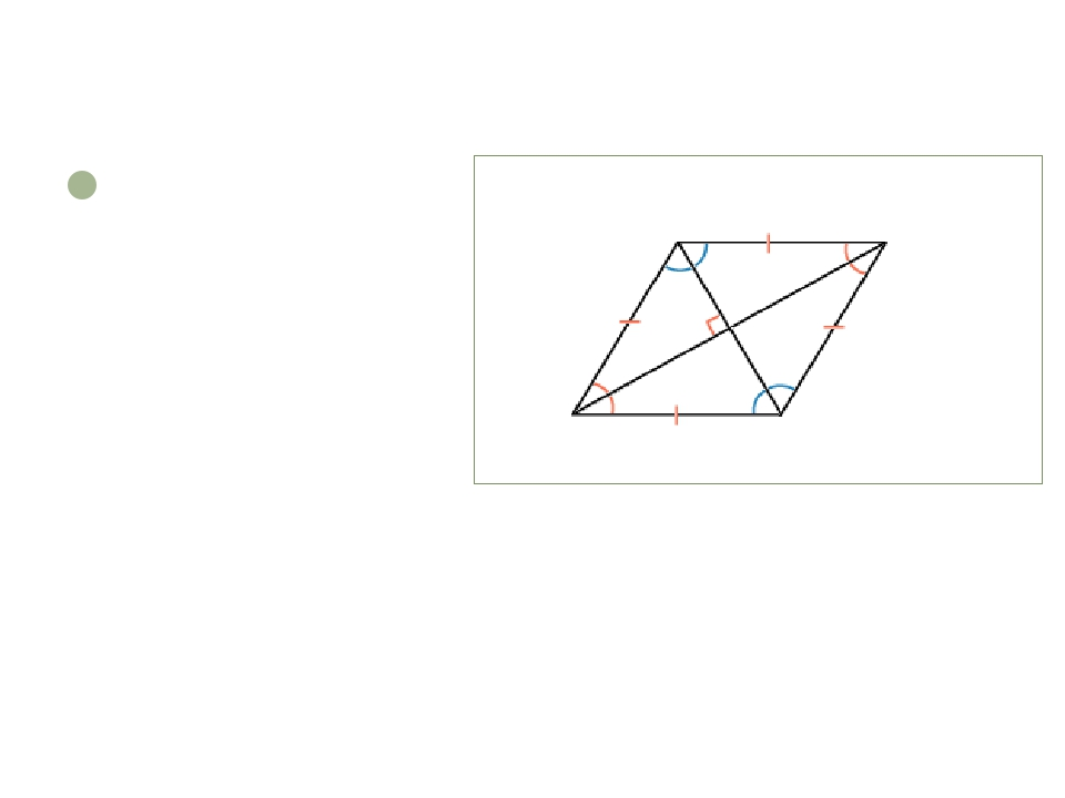Diagonals of a rhombus are perpendicular and are the bisectors of its angles.