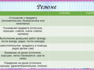 Резюме УЧЕНИК УЧИТЕЛЬ 1 Отношение к предмету (положительное, безразличное ил