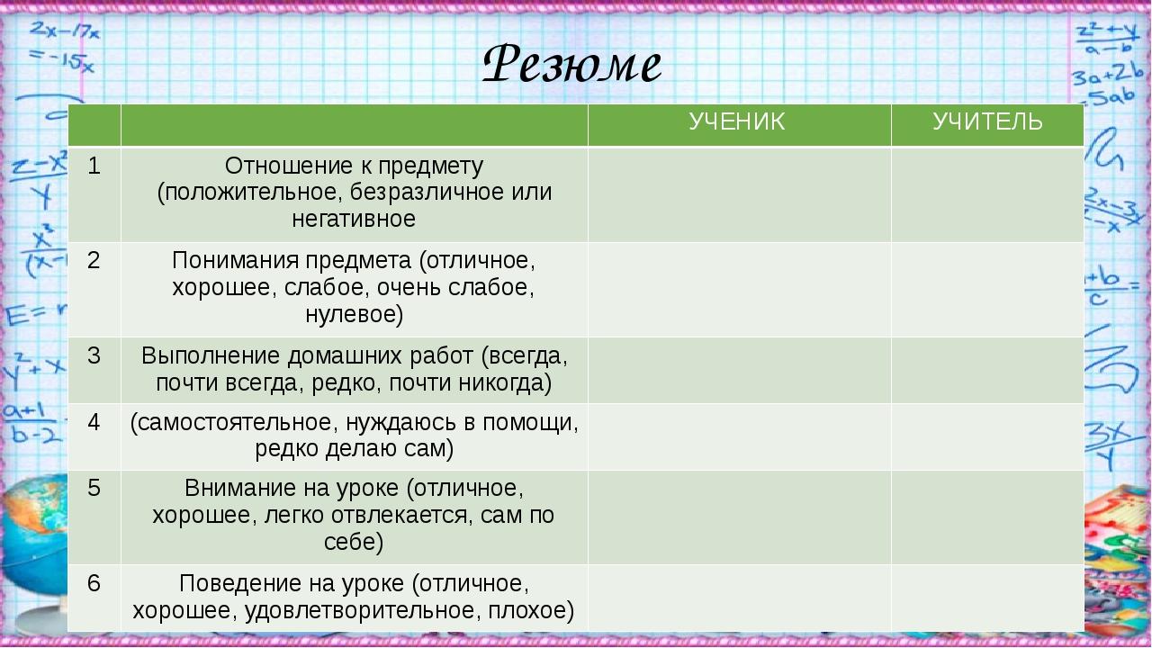 Резюме УЧЕНИК УЧИТЕЛЬ 1 Отношение к предмету (положительное, безразличное ил...