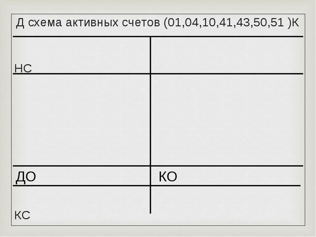 Д схема активных счетов (01,04,10,41,43,50,51 )К НС КС ДО КО