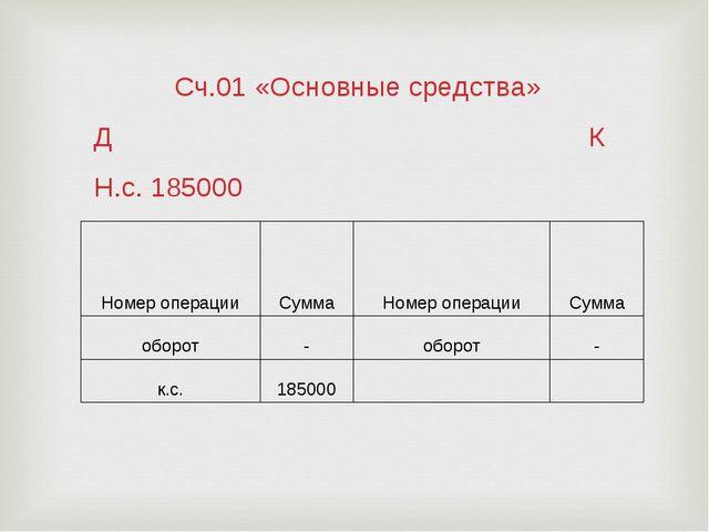 Сч.01 «Основные средства» Д К Н.с. 185000