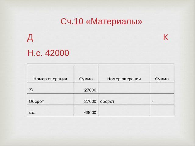 Сч.10 «Материалы» Д К Н.с. 42000