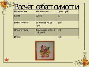 Расчёт себестоимости МатериалыКоличествоЦена руб. Канва32х2580 Нитки мули