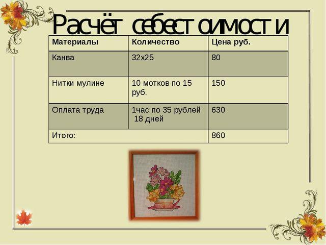 Расчёт себестоимости МатериалыКоличествоЦена руб. Канва32х2580 Нитки мули...