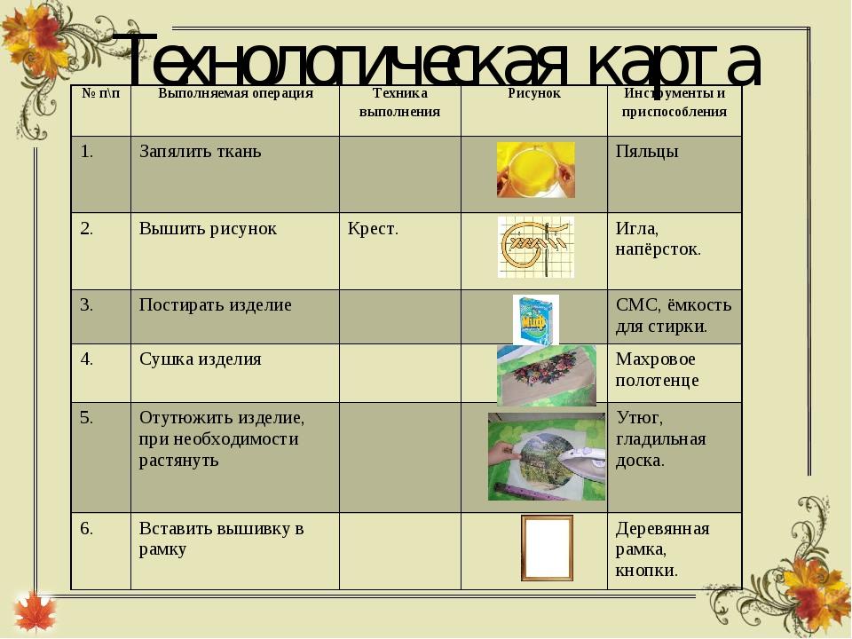 Технологическая карта № п\пВыполняемая операцияТехника выполненияРисунок...
