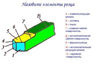 Назовите элементы резца А – главная режущая кромка. Б – головка. В – тело. Г
