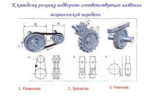 К каждому рисунку подберите соответствующее название механической передачи 3.