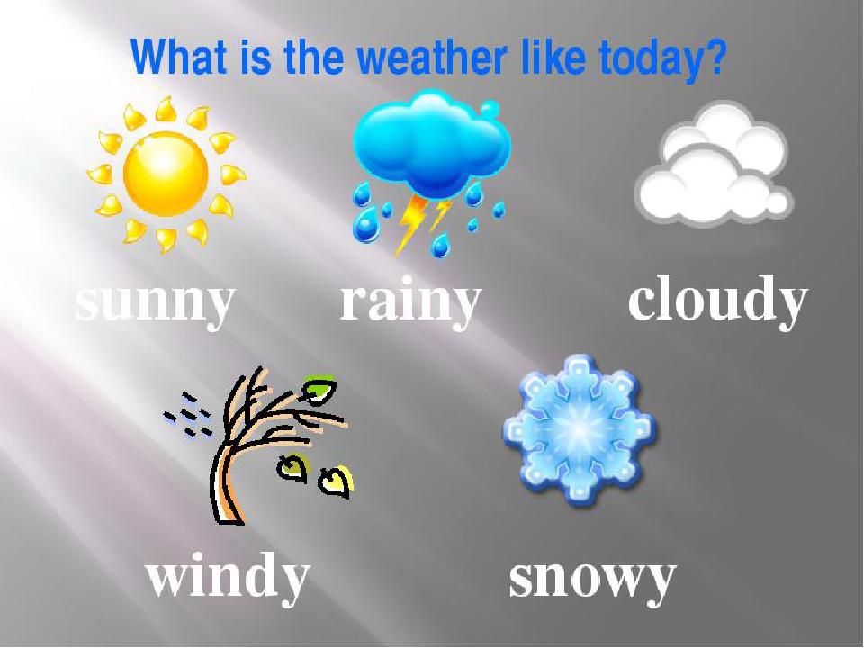 Картинки для урока английского погода