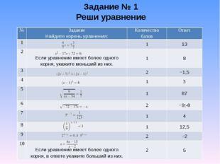 Задание № 1 Реши уравнение № Задание Найдите корень уравнения: Количество бал