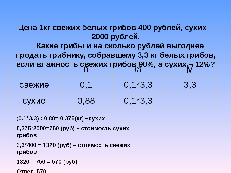 Цена 1кг свежих белых грибов 400 рублей, сухих – 2000 рублей. Какие грибы и н...