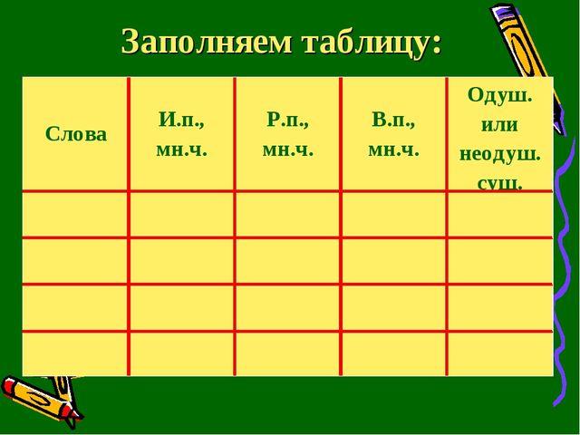 Заполняем таблицу: СловаИ.п., мн.ч.Р.п., мн.ч.В.п., мн.ч.Одуш. или неодуш...