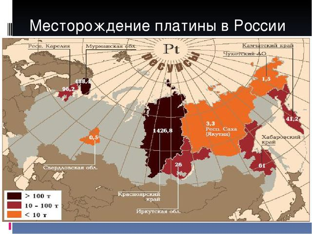 Месторождение платины в России