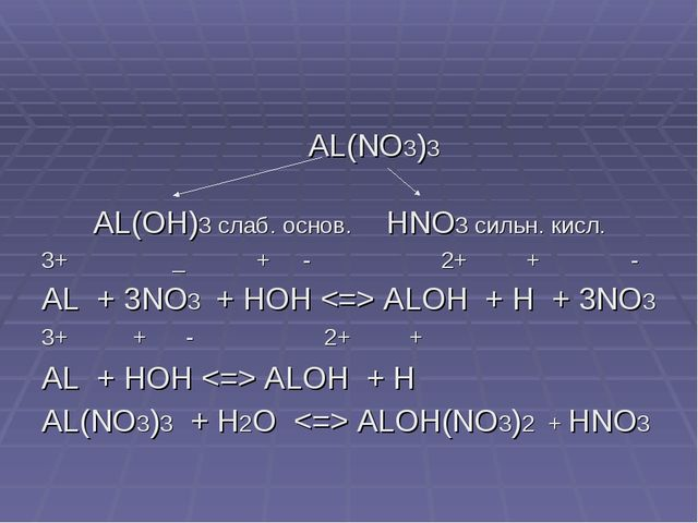 AL(NO3)3 AL(OH)3 слаб. основ. HNO3 сильн. кисл. 3+ _ + - 2+ + - AL + 3NO3 +...