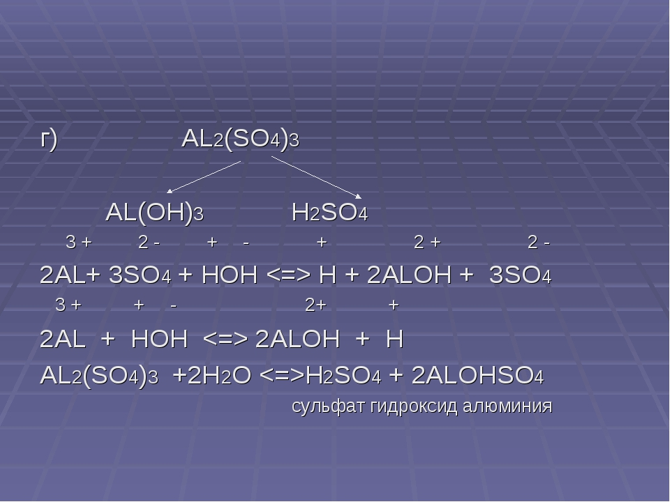 г) AL2(SO4)3 AL(OH)3 H2SO4 3 + 2 - + - + 2 + 2 - 2AL+ 3SO4 + HOH  H + 2ALOH +...
