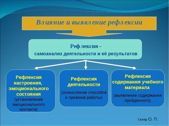 Влияние и выявление рефлексии Рефлексия - самоанализ деятельности и её резуль...