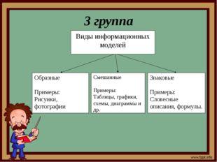 3 группа Виды информационных моделей Образные Примеры: Рисунки, фотографии См