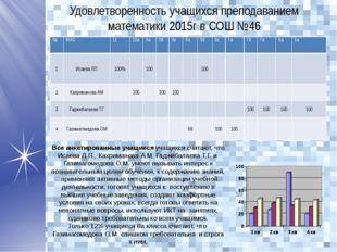 Все анкетированные учащиеся учащихся считают, что Исаева Л.П., Кахриманова А